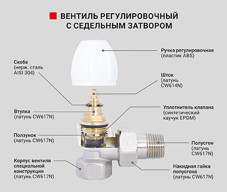 Вентиль радиаторный регулировочный угловой с седельным затвором - PF RVA 370