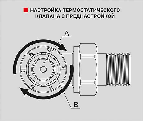 Настройка термостатического клапана с преднастройкой